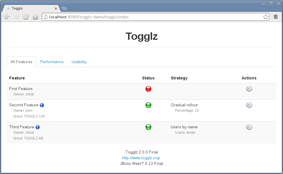 Togglz - Features flag for Java